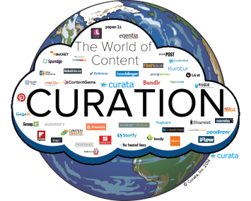 CurationWorld