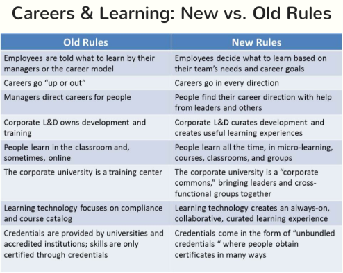 careers & learning new_old Spet 2017