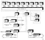 CDC_Cyber_170_CPU_architecture
