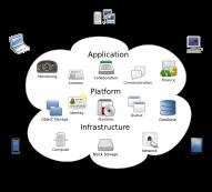 Cloud_computing.svg