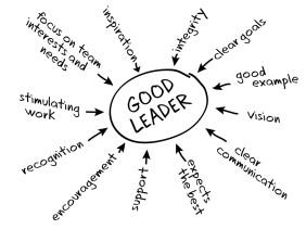 leader criteria